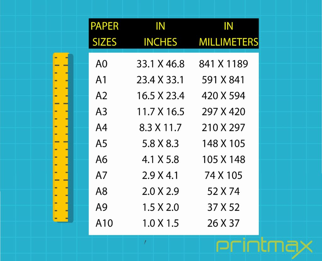 Paper sizes in Inches and mm